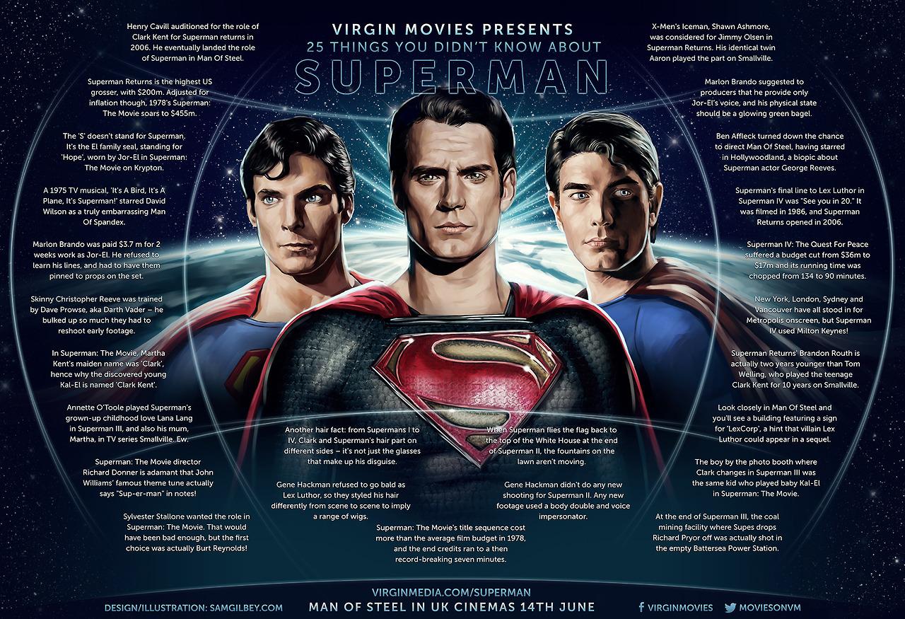 25 choses à savoir sur Superman au cinéma